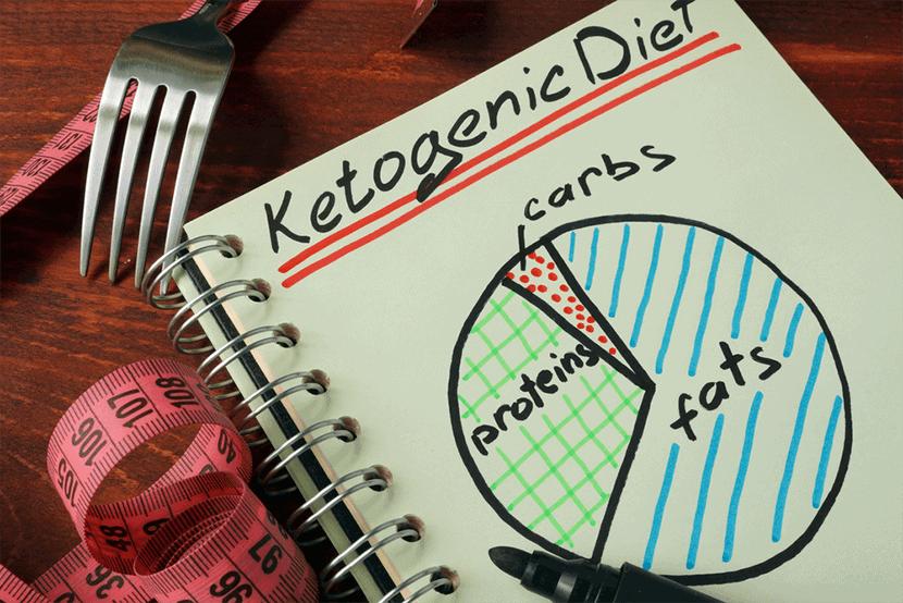Estimula la producción de sustancias cetogénicas en el cuerpo.