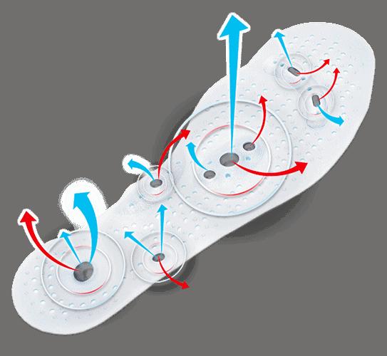 Las plantillas magnéticas pueden mejorar el equilibrio y aliviar el dolor en los pies.